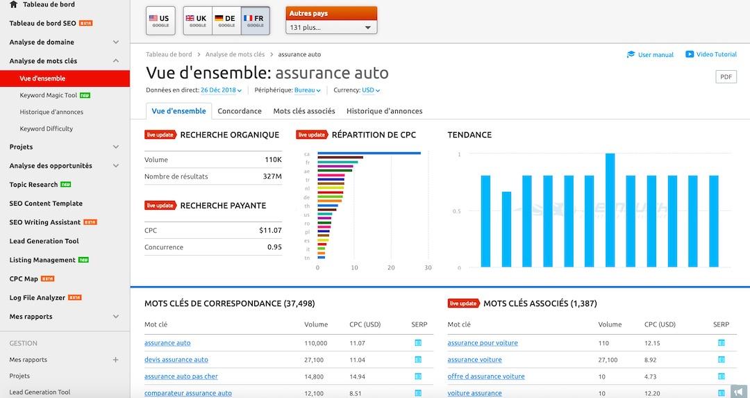 assurance auto google alt