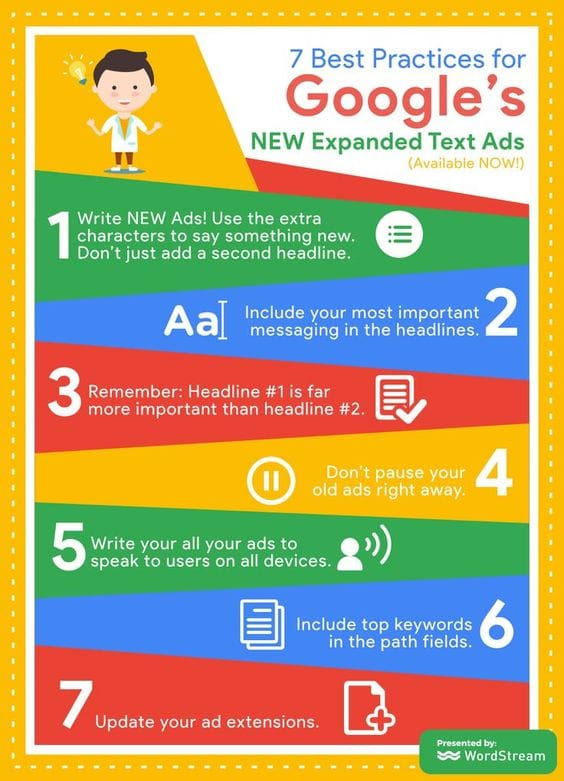 adwords responsive search ads infographie