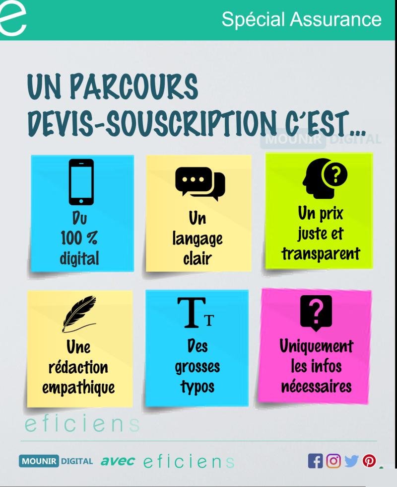 infographie devis souscription