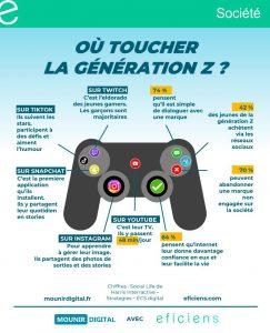 infographie-generation-z-eficiens