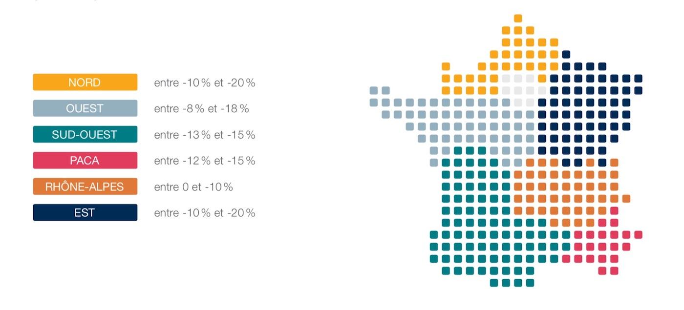 différence salaires par région