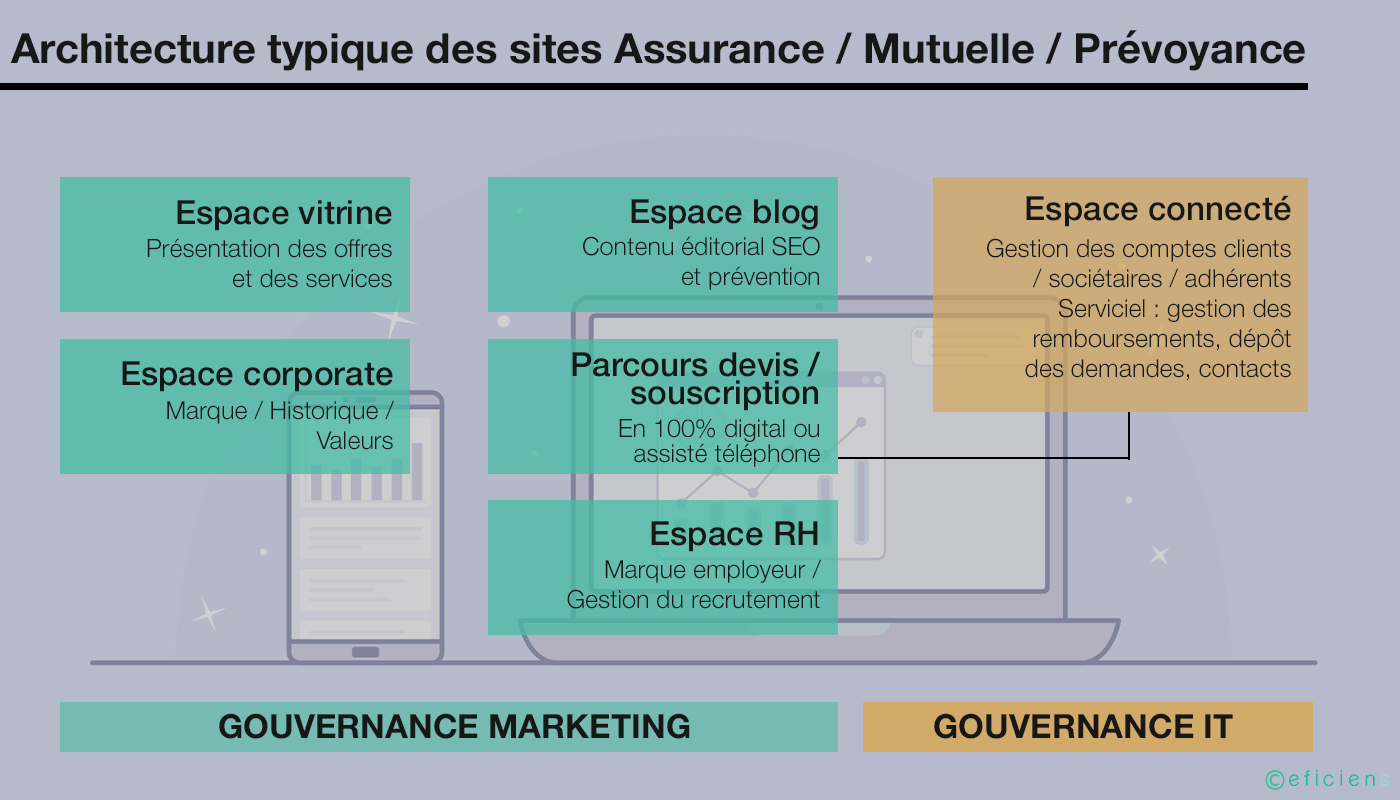 refonte-site-web assurance-mutuelle