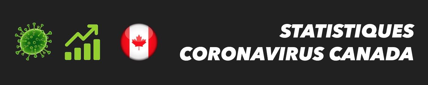Coronavirus statistiques canada header