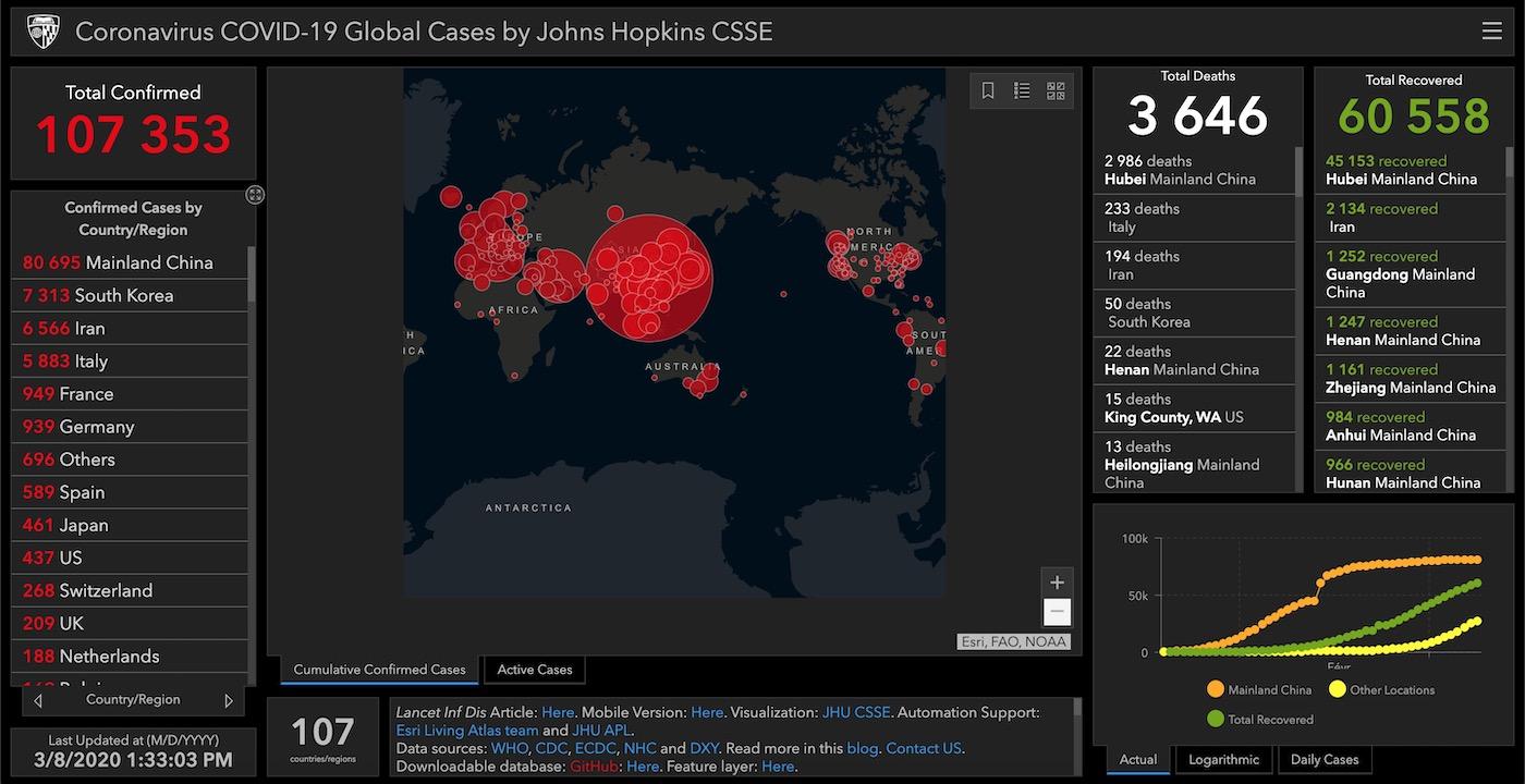 coronavirus statistiques monde 0703 static