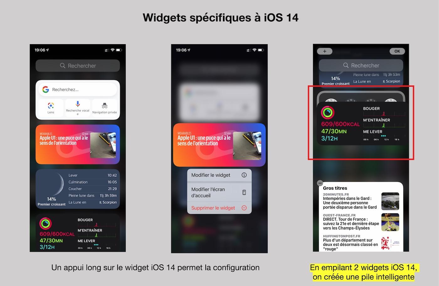 widgets iOS 14 et pile intelligente