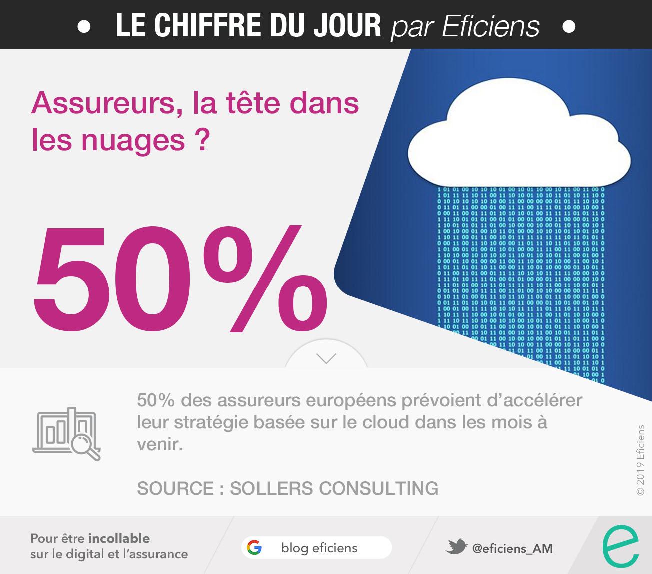 assurance-cloud