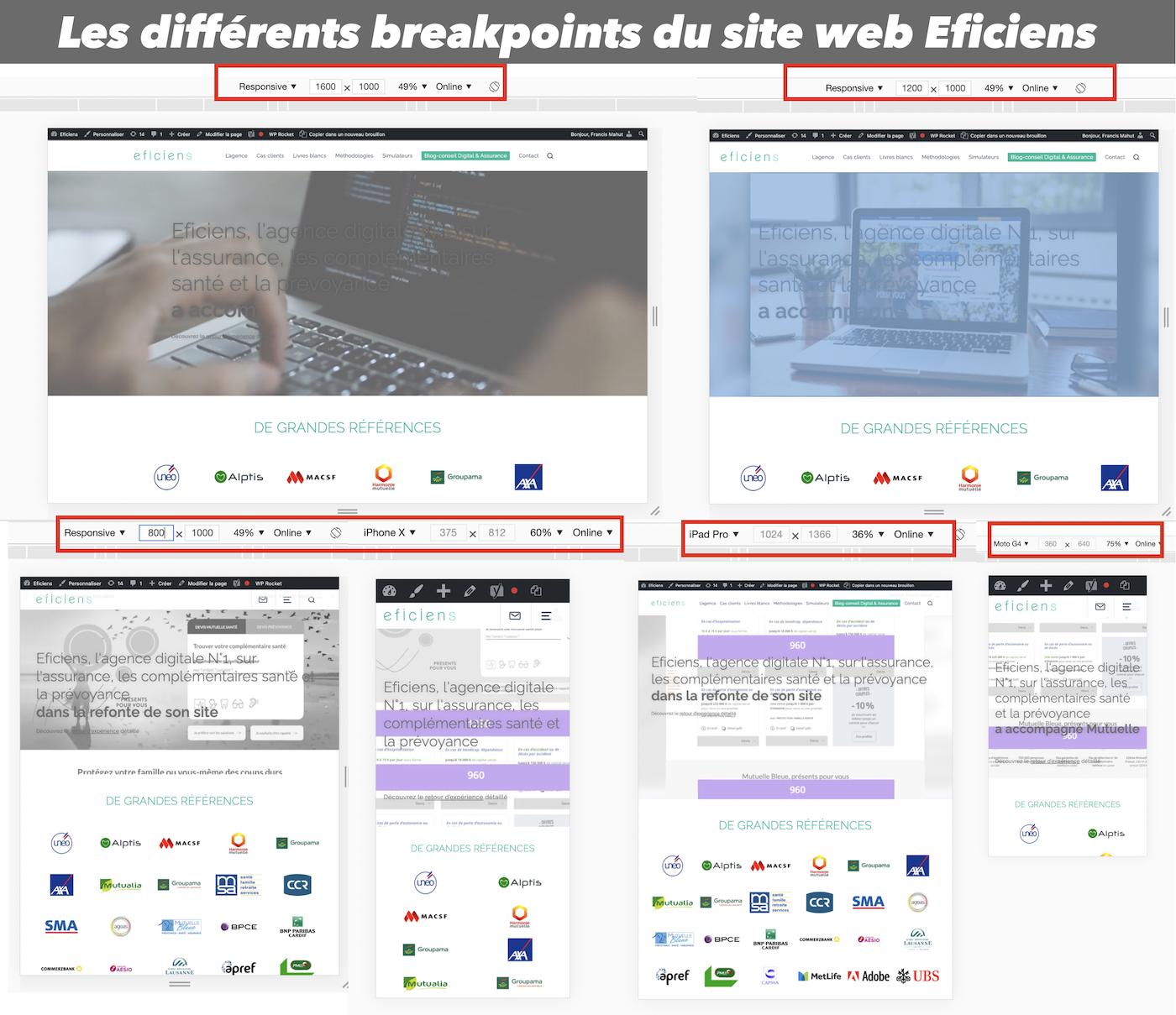 exemple de breakpoints site web responsive