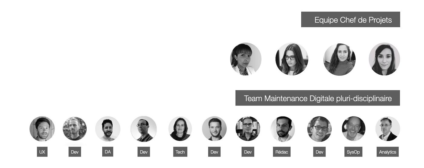 team maintenance web digitale pluri disciplinaire eficiens