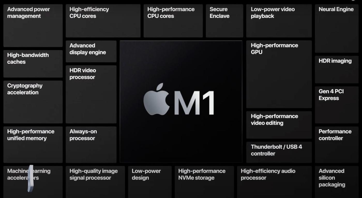 details techniques processeur apple silicon M1
