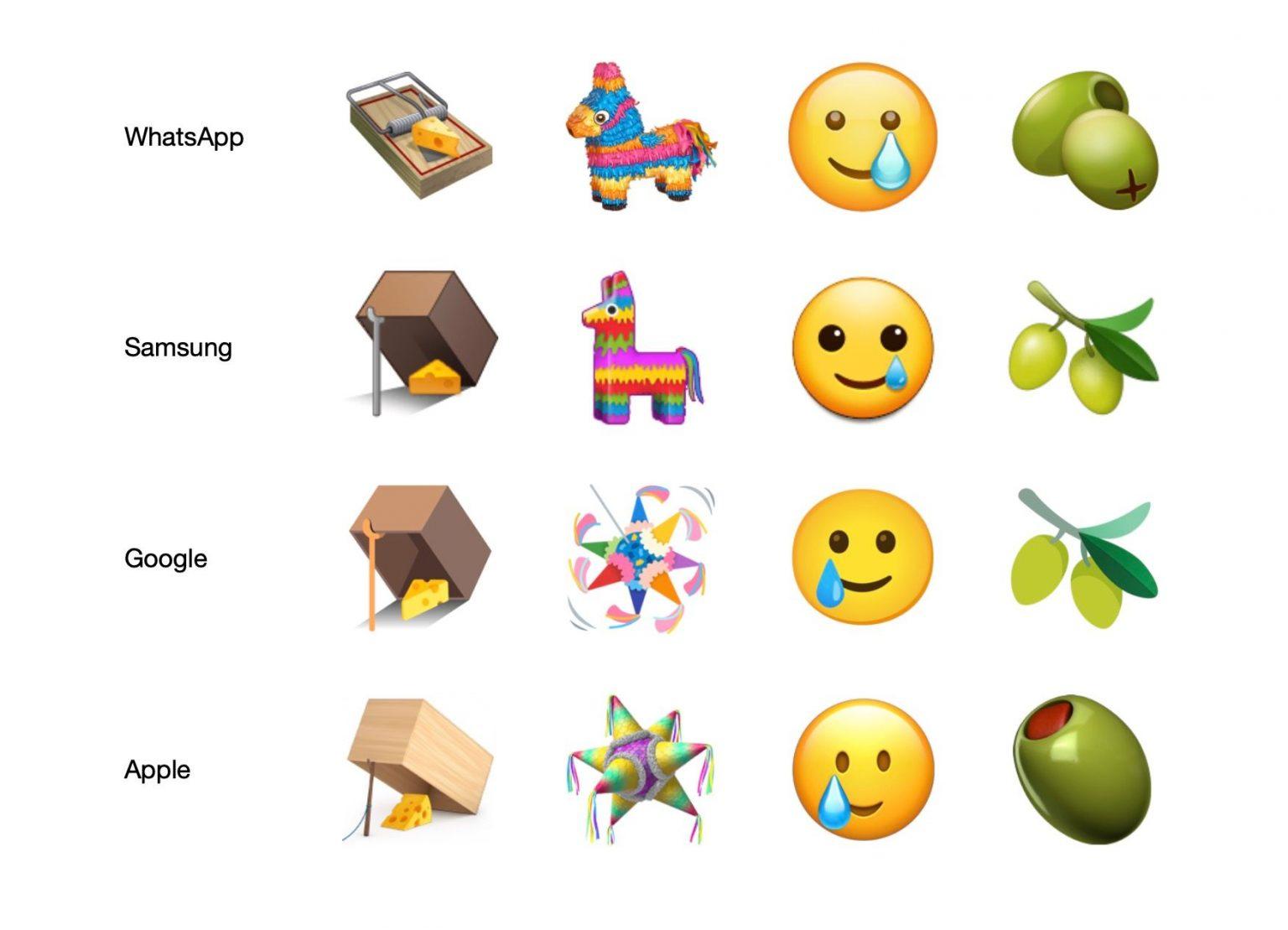 differentes versions des nouveaux emojis selons les plateformes