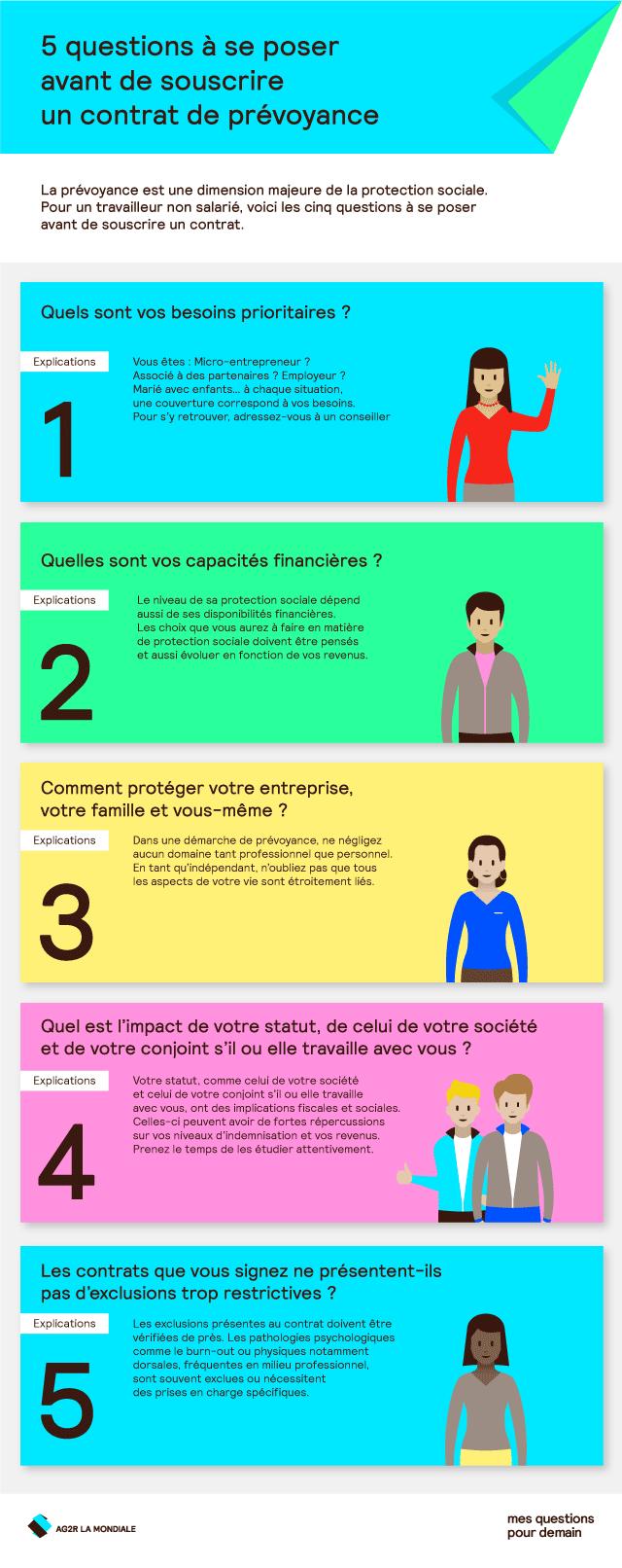 infographie tns et prevoyance ag2R