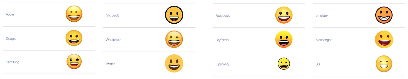 representation des emojis sur differentes plateformes
