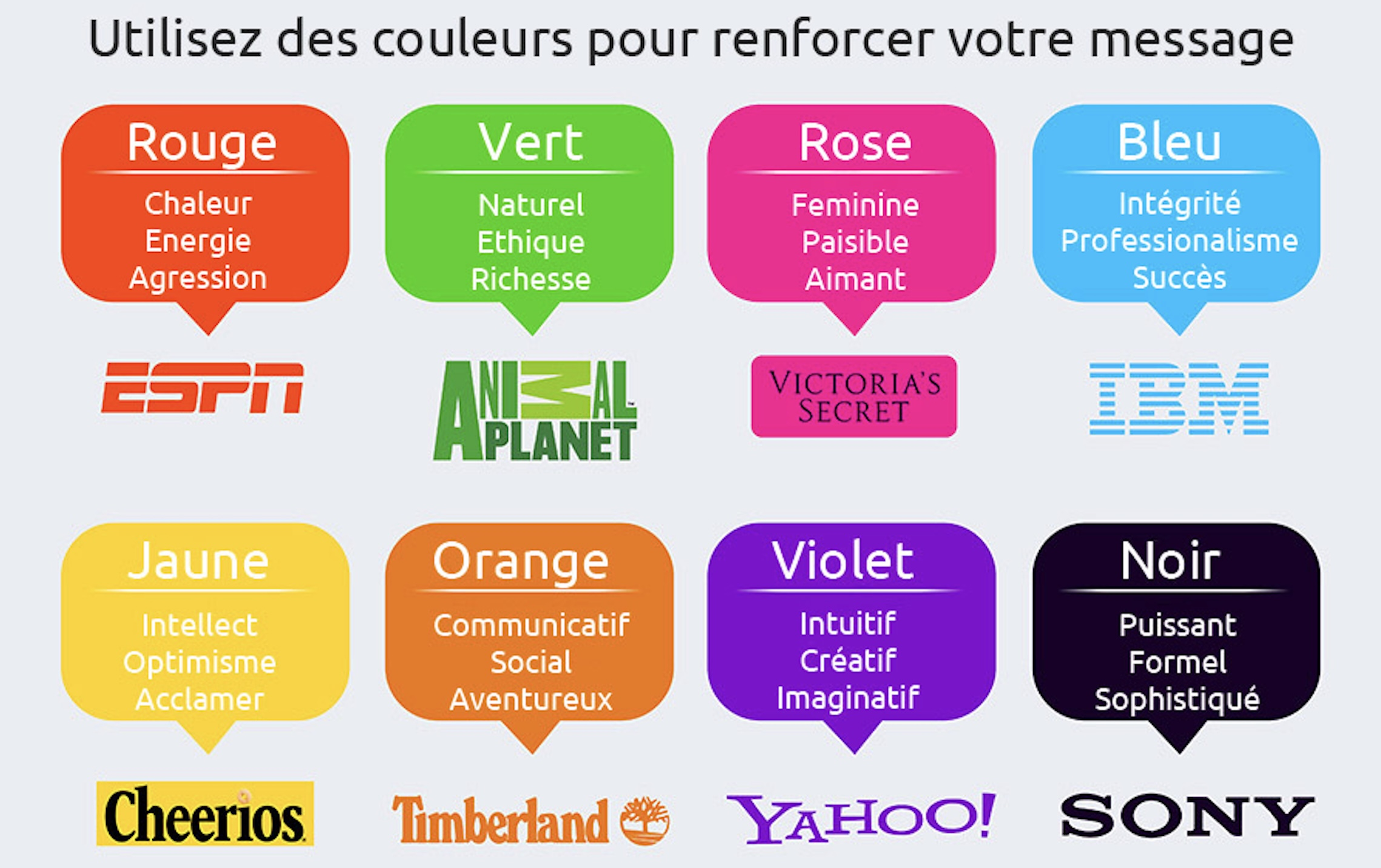 utilisation couleurs logo