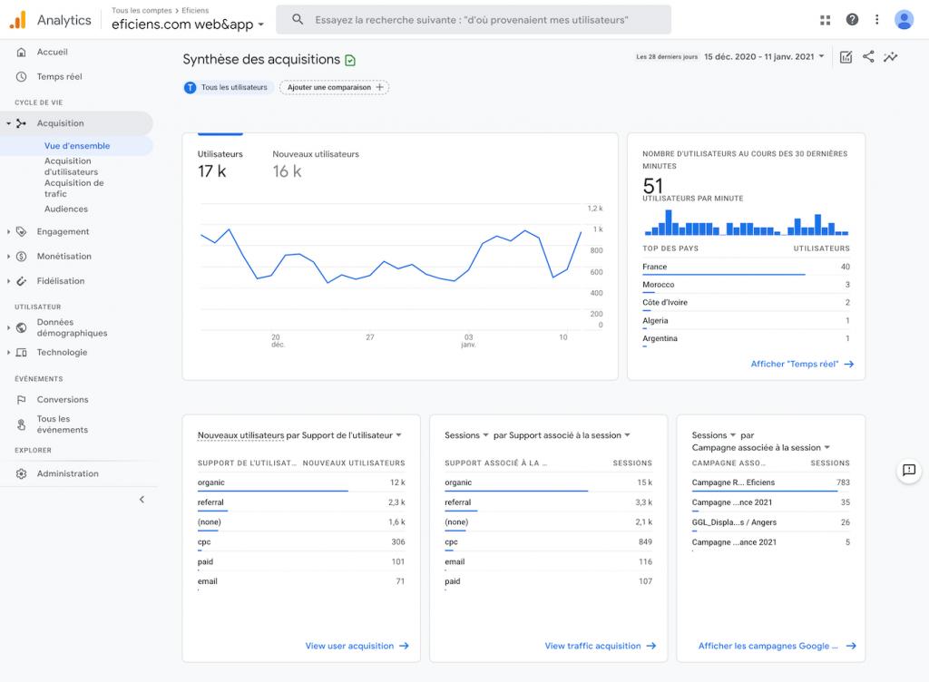 Google Analytics 4 Acquisition