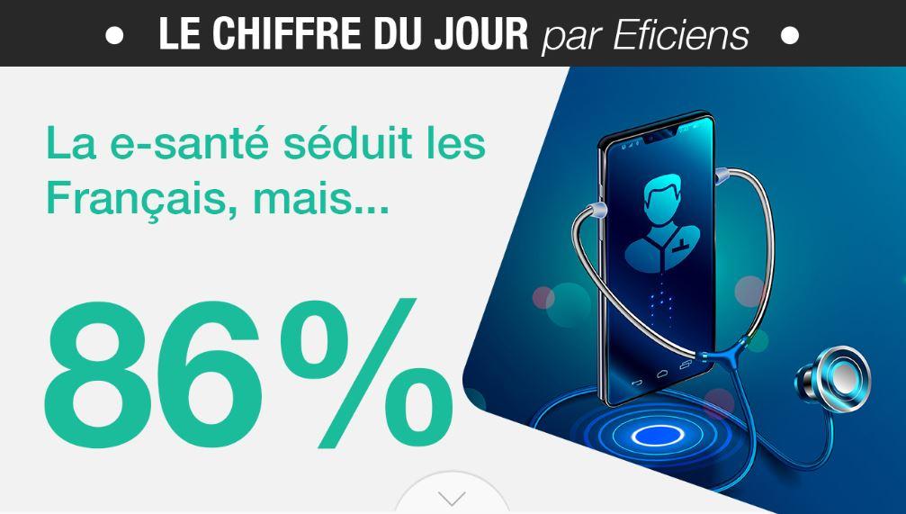 Français e-santé rapport