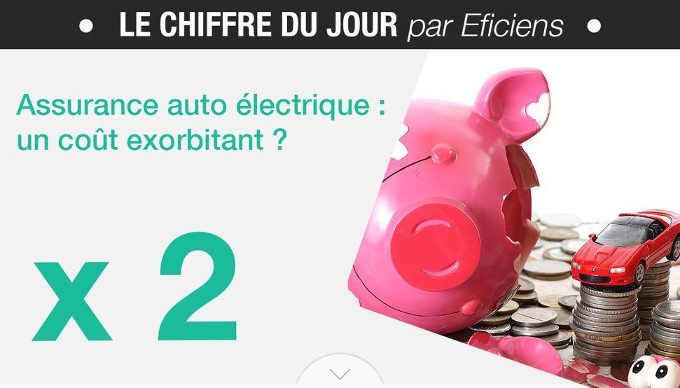 CDJ voitures électriques